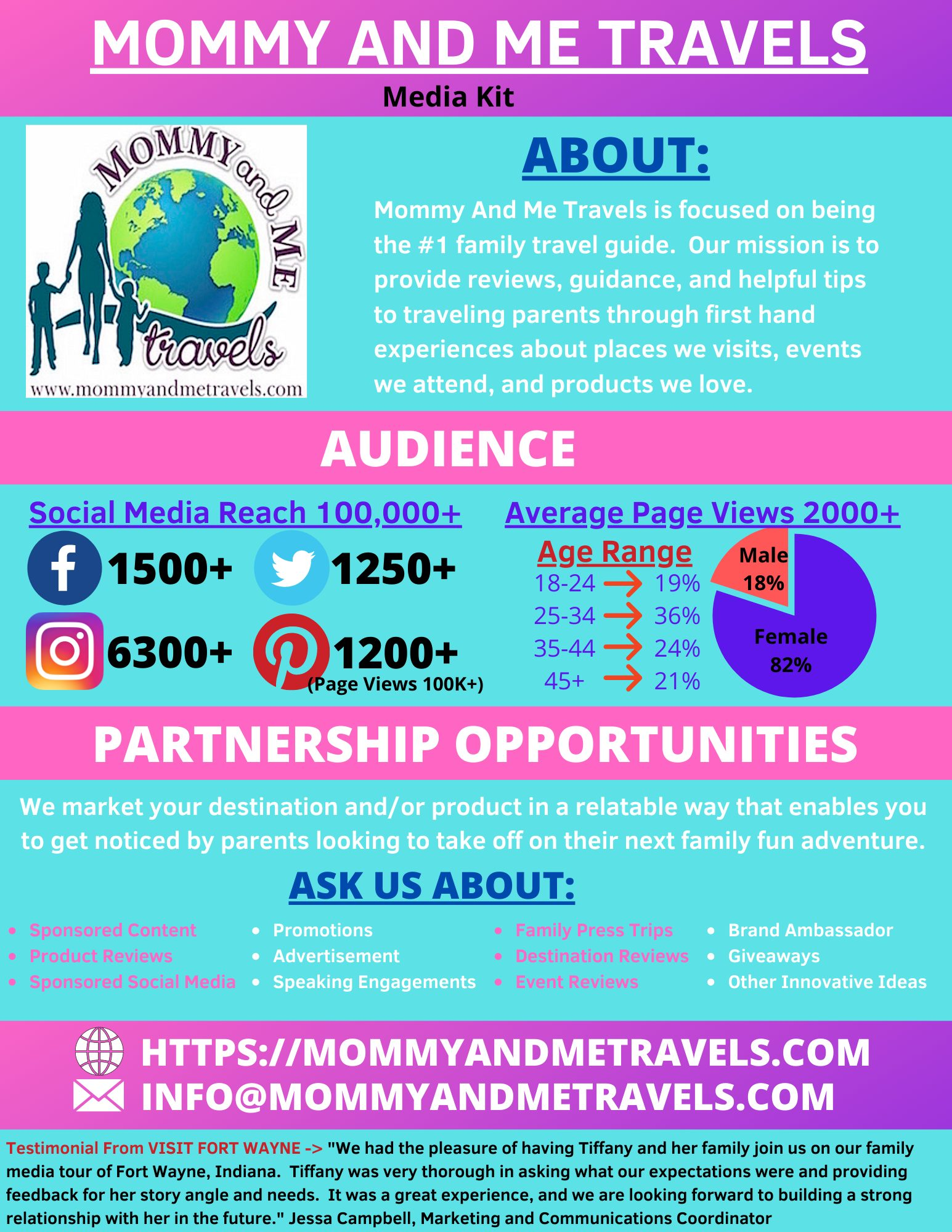 Mommy And Me Travels Media Kit